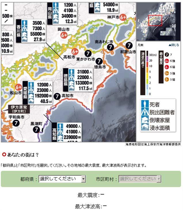 南海トラフ巨大地震津波