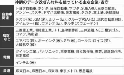 神戸製鋼 タカタ