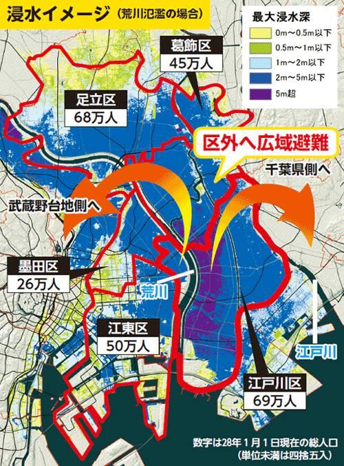 首都圏 水害