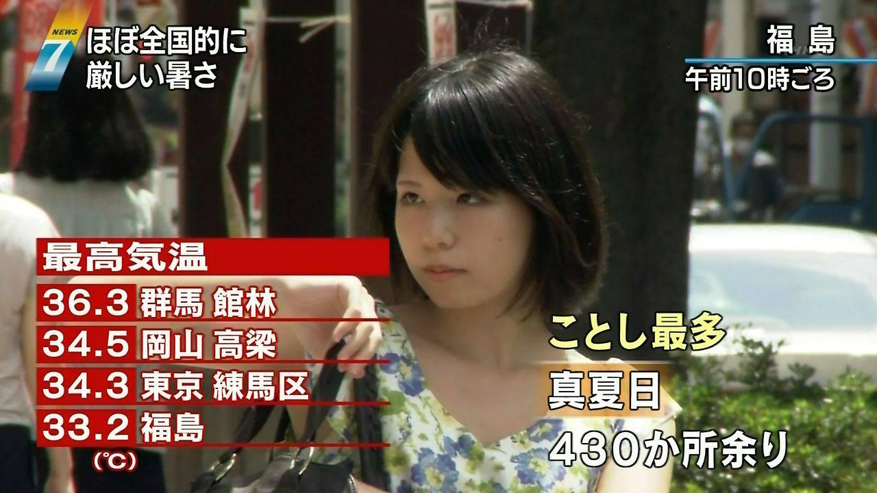 NHKニュース美女仕込み