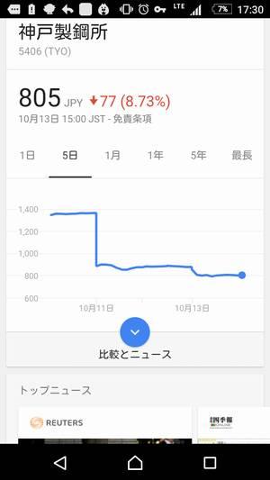 神戸製鋼 株価