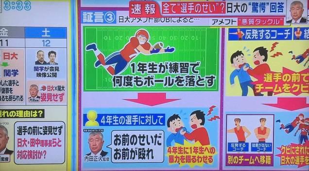 日大アメフト内田監督、4年生に1年生を殴らせる