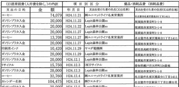 山尾2012年収支報告書
