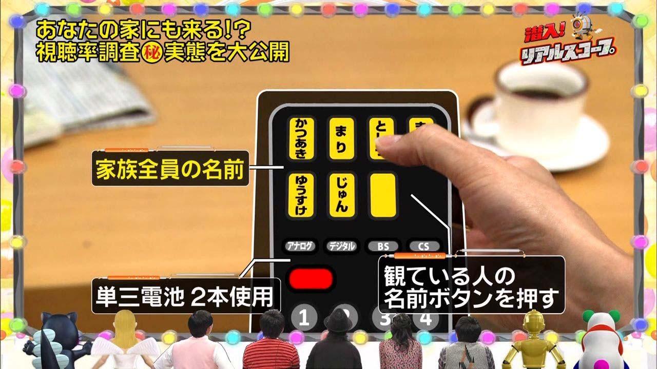 視聴率計測3