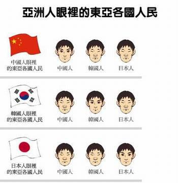 中国人 韓国人 日本人 顔