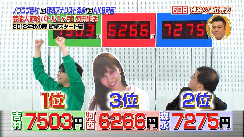 河西智美 1ヶ月1万円生活