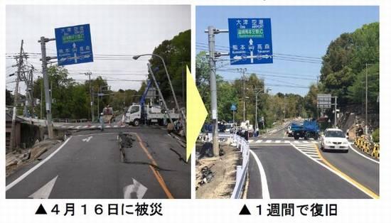 【熊本地震】国交省地方整備局の道路工事が相変わらず凄い わずか1週間で復旧