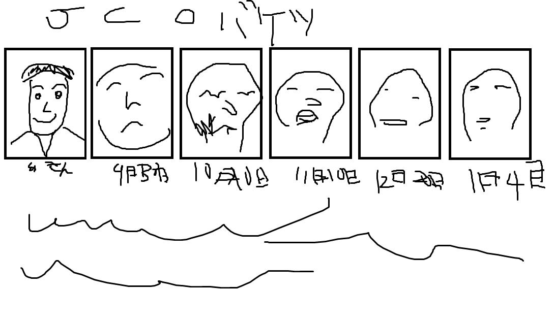 東海村臨界事故被爆者の絵