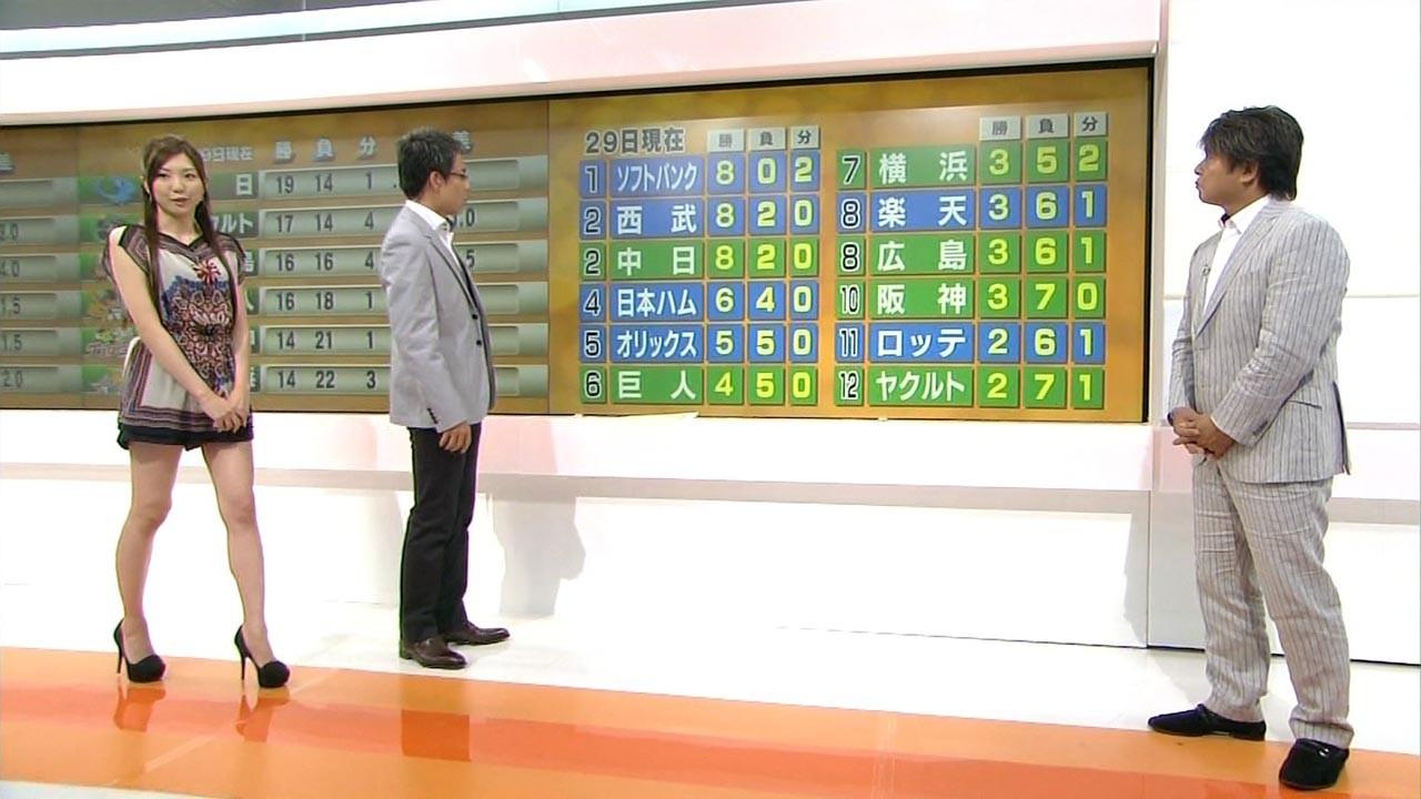 山岸舞彩ミニスカ4