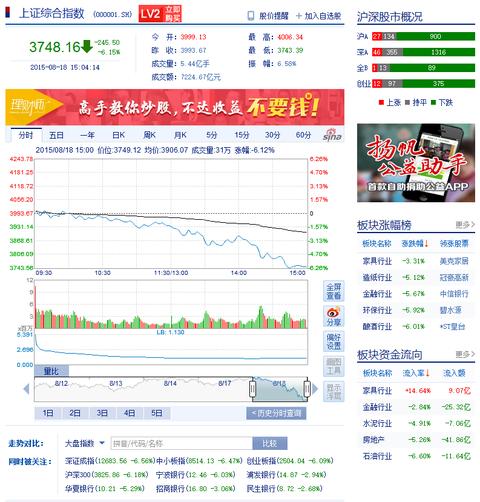 """""""中国株の崩壊再開""""で『介入資金50兆円が溶ける』絶望的な状況に。累計損害額は100兆円を突破する見通しだ"""
