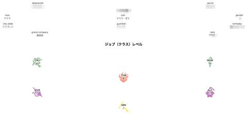 えおろーぐ:マイキャラクター情報