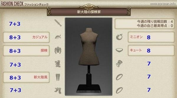 fashionreport