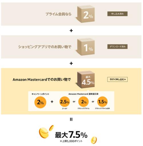 sinseikatu_sale_point_up