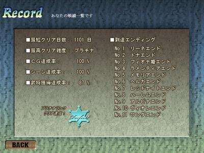 ri-ne029