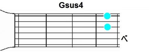 Gsus  o0632023912257221857