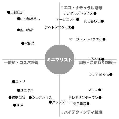 http://livedoor.blogimg.jp/erisaslife/imgs/0/e/0e853f1c.png
