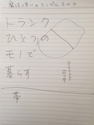f:id:erisalife:20160228001828j:plain