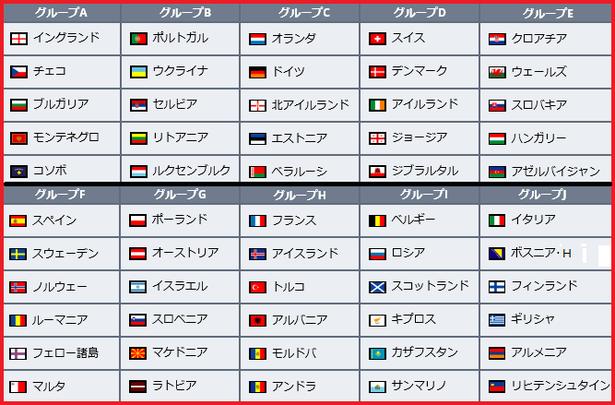 UEFA-EURO2020-qualifying-groups