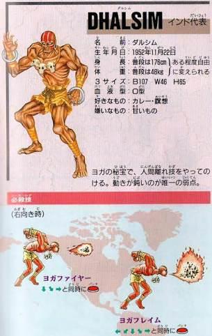 カプコン「インド代表の格闘キャラか…せや!w」
