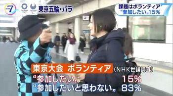 日本「助けて!東京五輪ボランティア8万人が全然集まらないの!無給で5日x8h以上拘束 研修もあるけど来て!