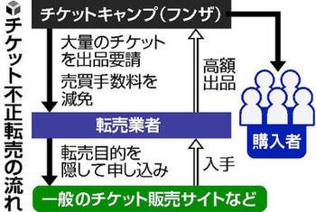 【チケットキャンプ】安室奈美恵さんチケット転売仲介、前社長・笹森良(38)書類送検 「ミクシィ」子会社