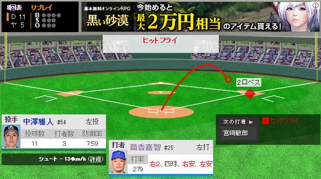 【朗報】DeNA筒香嘉智さん、まもなく3割到達