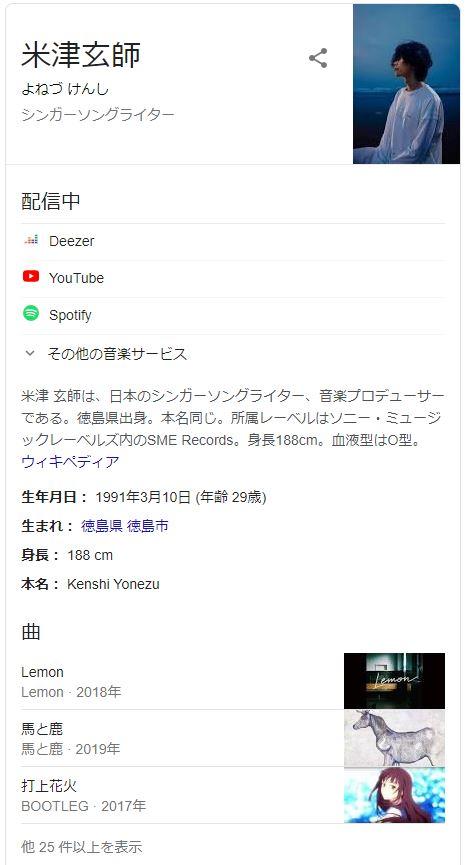 米津玄師の最新アルバム「STRAY SHEEP」、150万枚突破!!