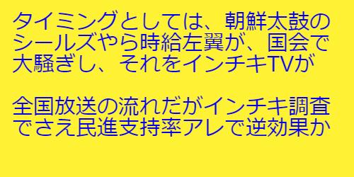 【調査】世論の「安倍離れ」進む ★2