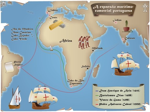 Infografico-Grandes-Navegacoes-Portuguesas