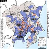 首都圏1都6県の空き家率の推移
