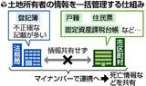 土地所有者の情報を一括管理する仕組み