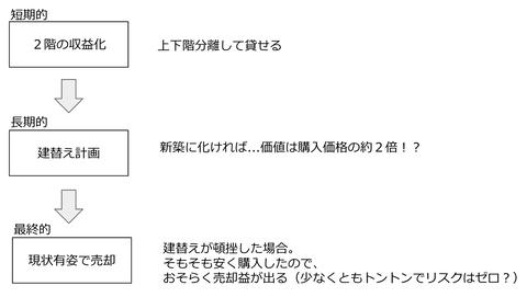 スクリーンショット 2021-01-13 16.38.00