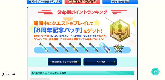 ship別ランキング