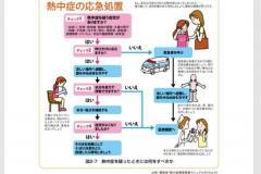 東京都、熱中症の死者数が今月130人超 知っておきたい対処法