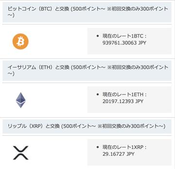 マクロミル-仮想通貨