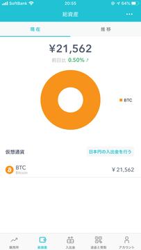 ビットコイン2019.11
