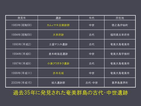 20170922 映像民俗学の会奄美大会レジュメ(HP用高梨)_p_05