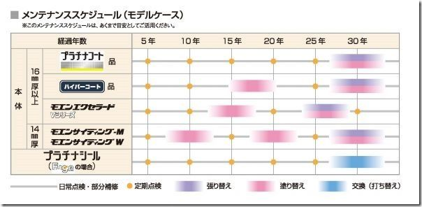 cost_schedule222