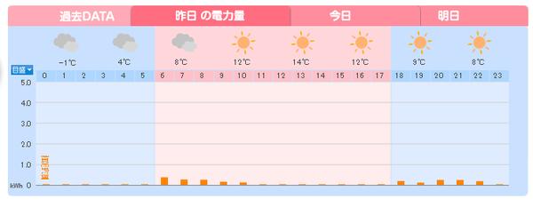 SnapCrab_NoName_2015-12-1_7-36-55_No-00