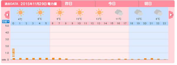 SnapCrab_NoName_2015-12-1_7-36-22_No-00