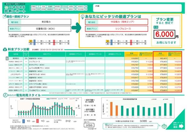 診断レポート(G_web2_00013hom_所 栄一さま)_ページ_1