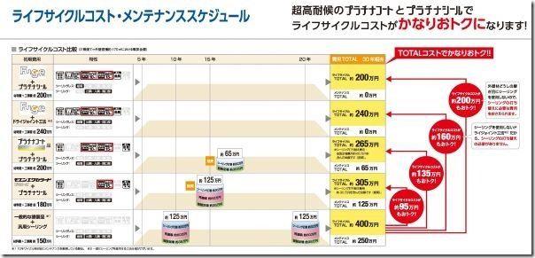 cost_schedule111