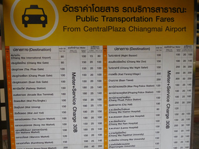 blog-image-Chiangmai-Central-Airport-Plaza-Taxi