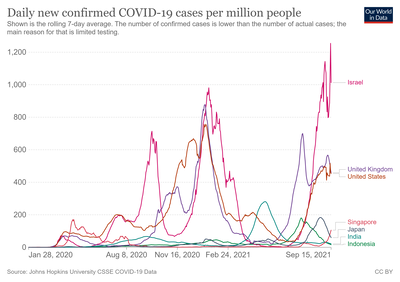 coronavirus-data-cases-210916