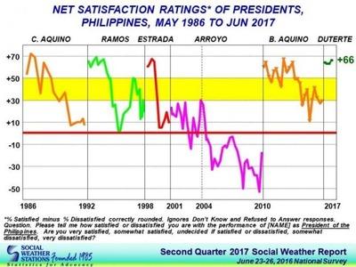 blog-image-Philippines-president-sws