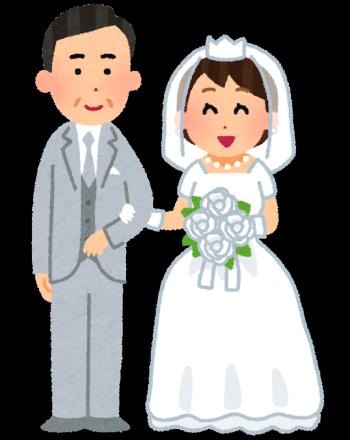 【嫉妬やない】トッモ(36)「12歳下の女と結婚したわ!」ワイ「うわ、なんか引くわwwwww」