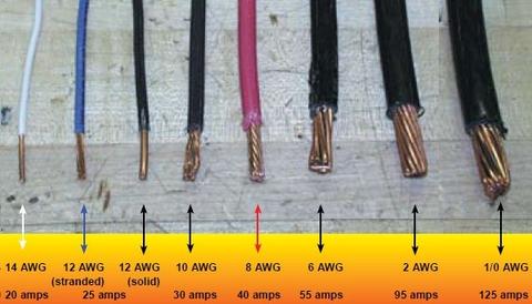 wire01