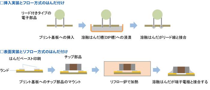 電タバ関連つらつらと・・・ : SX350Jの問題点:基板設計的観点から