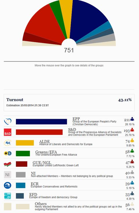 欧州議会選挙1