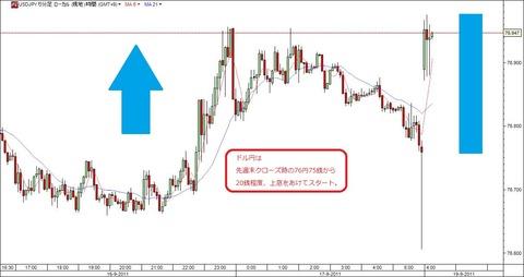 20110919ドル円